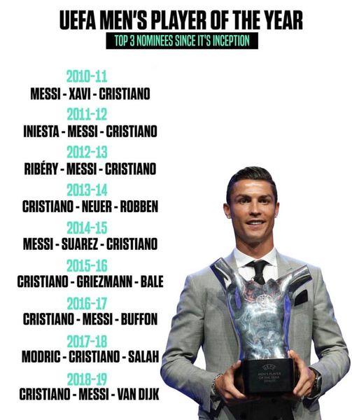 نامزدهای بهترین بازیکن اروپا از فصل ١١-٢۰١۰ تاکنون