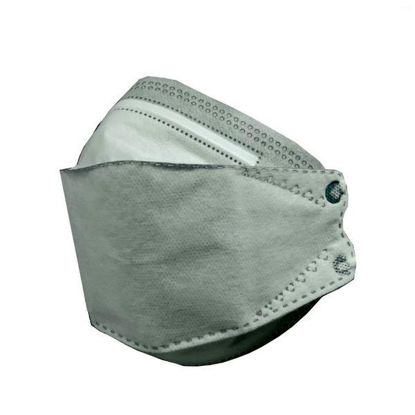 چرا ماسک سه بعدی بهتر از سایر ماسک ها می باشد؟