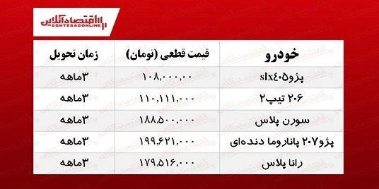 ثبت نام خودرو ایران خودرو