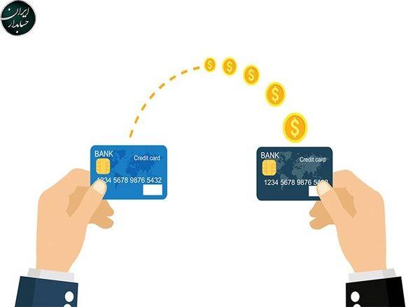 جزئیات طرح محدودسازی کارت به کارت و تراکنشهای مالی