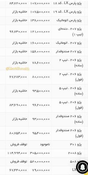 قیمت انلاین خودروهای شرکت ایران خودرو