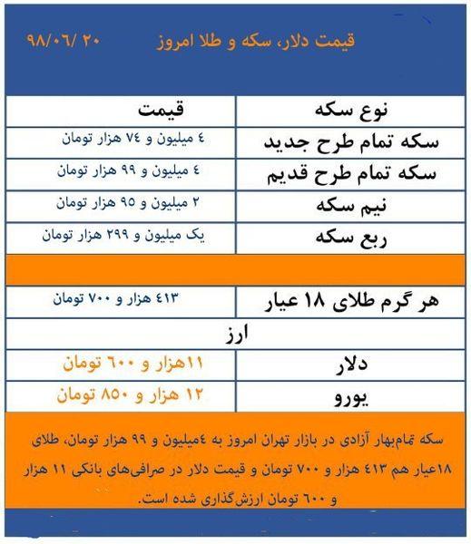 قیمت طلا، قیمت سکه و قیمت ارز امروز 98/06/20