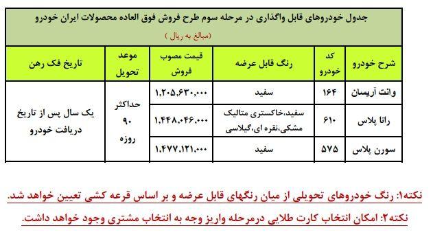 جدول۳+ایران+خودرو