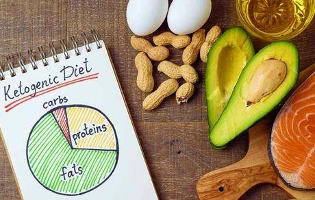 رژیم غذایی کتوژنیک در کوتاهمدت موثر است؟