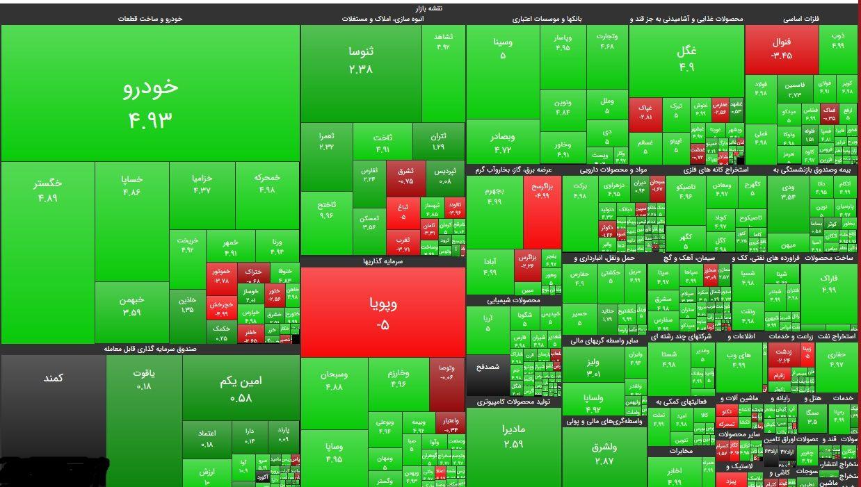 سنگینترین صفهای خرید و فروش سهام در ۵ شهریورماه