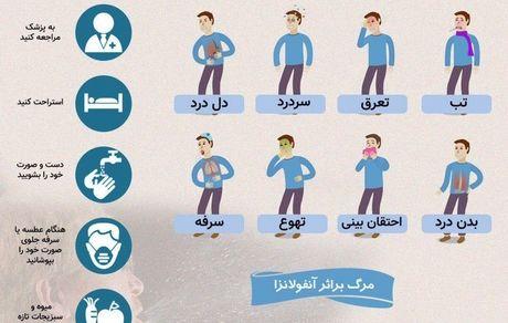 چگونه آنفلوانزا منجر به مرگ میشود؟