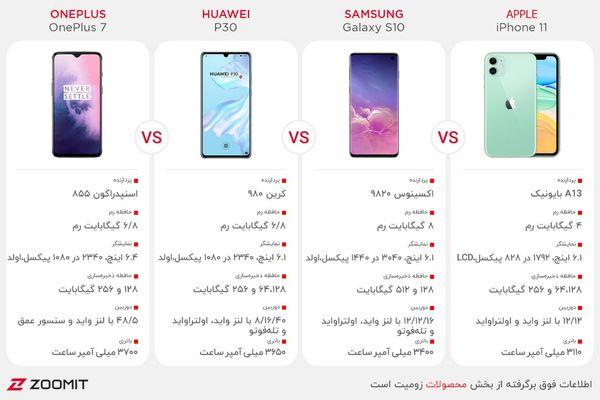 مقایسه پرچمداران تکنولوژی