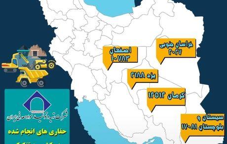 حفاری های انجام شده توسط شرکت تهیه و تولید مواد معدنی ایران در سال ۹۸